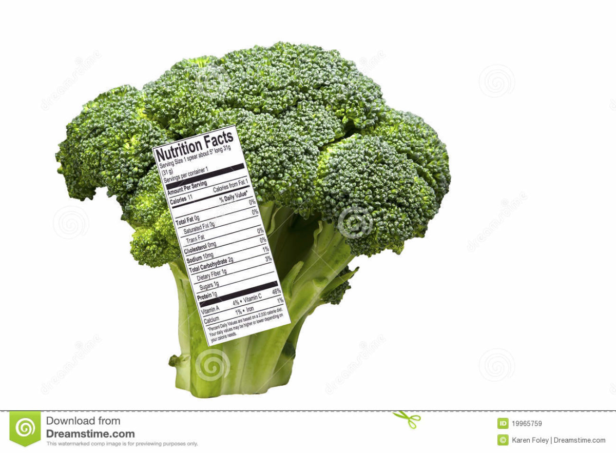 fresh raw broccoli nutrition facts