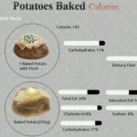 Baked Potato Calories
