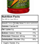 Gatorade Nutrition Facts