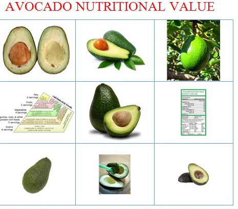 Nutritional Value of Avocado