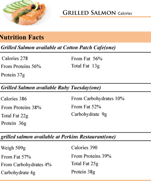 image gallery salmon calories