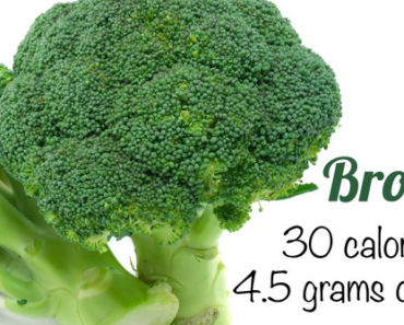 Calories in Broccoli