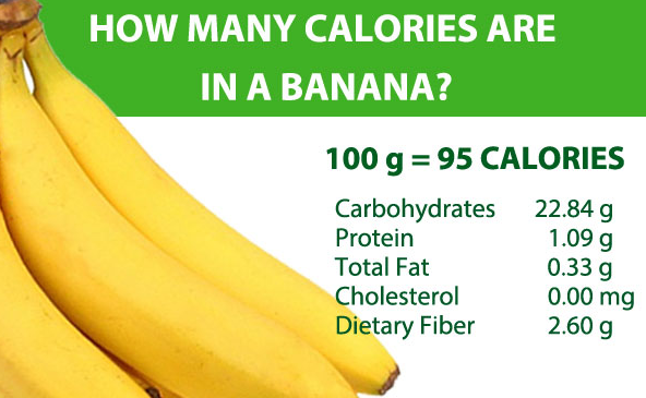 Banana Bread Calories and Nutritional Information