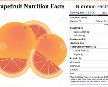 nutrition from fruit