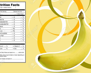 1 Banana Nutrition Facts