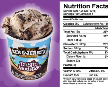 Ben and Jerry's Nutrition Facts