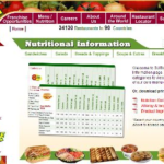 Subways Nutrition Fact Sheet