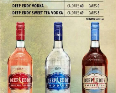 Vodka Nutritional Information