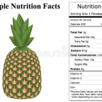 Pineapple Nutrition