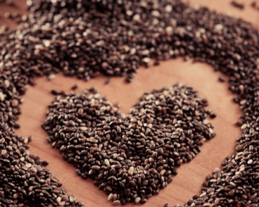 Chia Seeds Calories